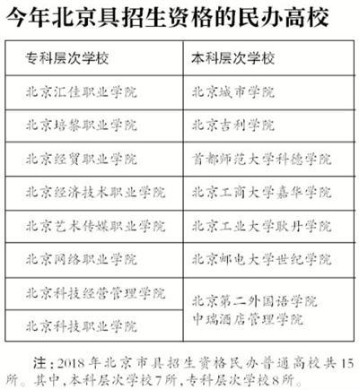 北京两民办高校因虚假宣传被停止招生-3
